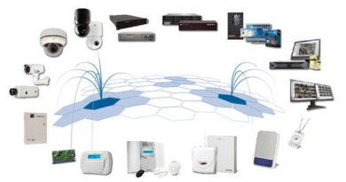 Digital Security Control Ltd